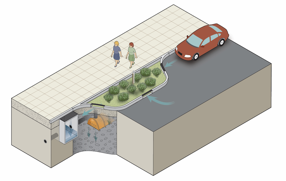 Potential improvements in St. Albans, Queens, include storm water bump-outs and subsurface storage.