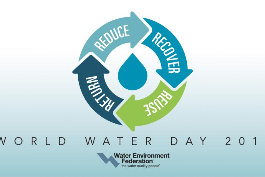 world water day, 2017, theme, wastewater, events