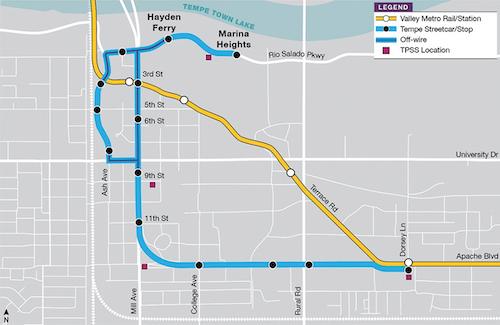 Hybrid technology streetcar