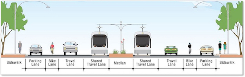 Cross-section envisions a fully multimodal corridor system