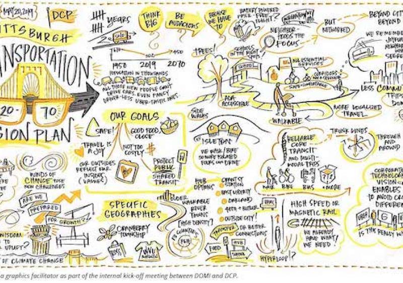 Pittsburgh 2070 Transportation Vision Plan