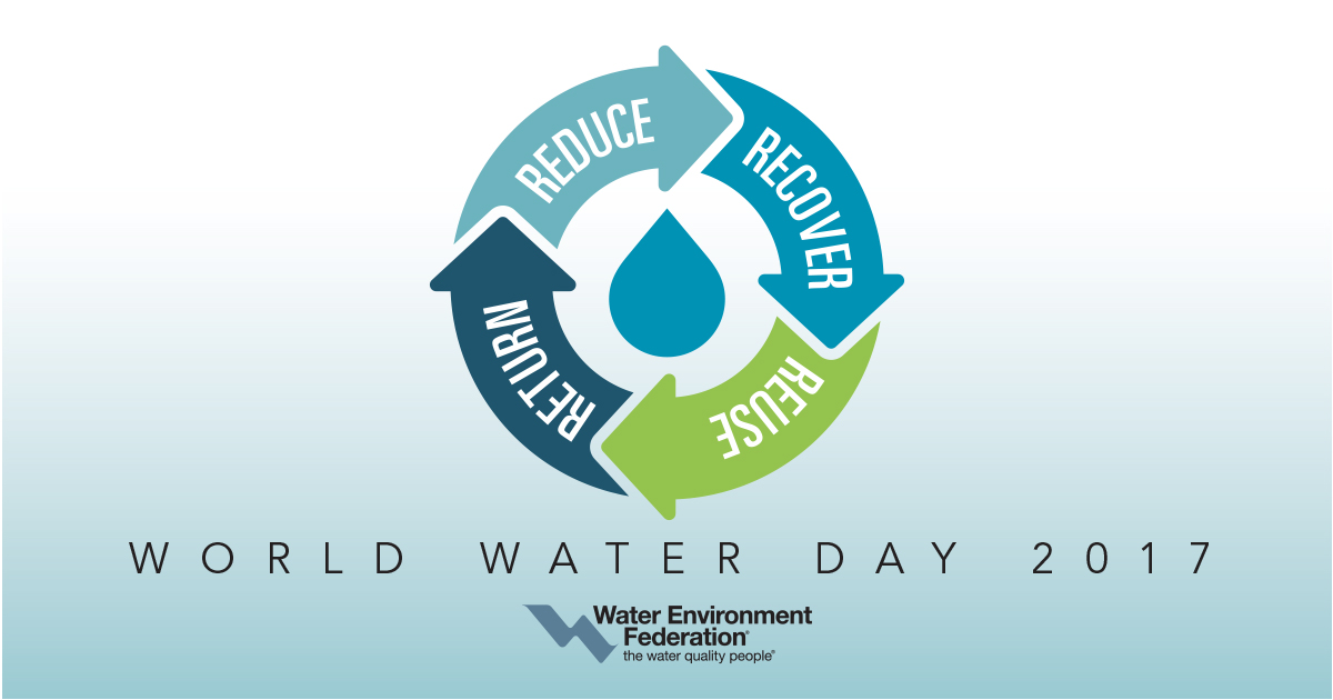world water day, 2017, events, wastewater