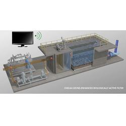 active filtration