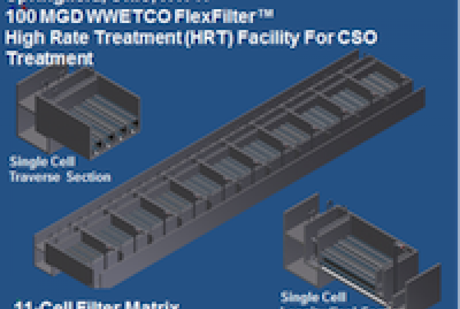 Springfield Wastewater Treatment Plant compressible media filter