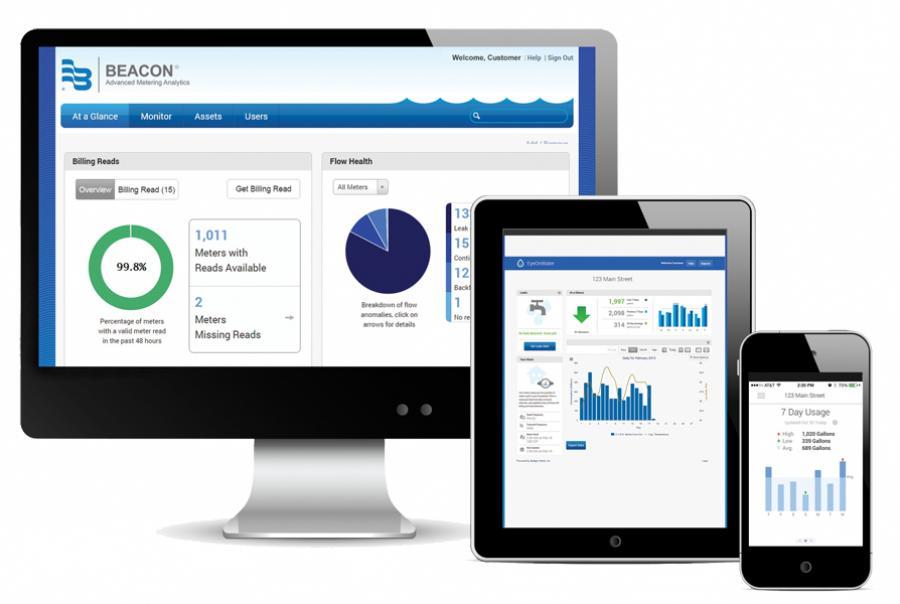 Santa Fe upgrades to ultrasonic meters, AMA system & customer web application